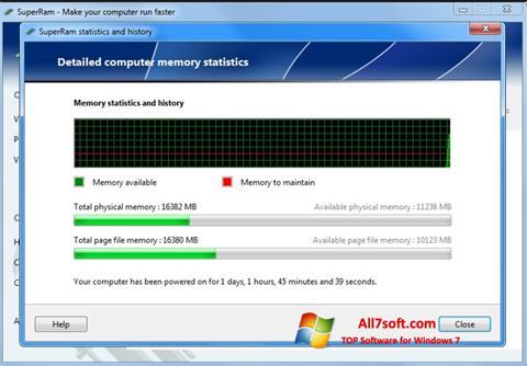 Screenshot SuperRam Windows 7