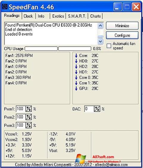 Screenshot SpeedFan Windows 7