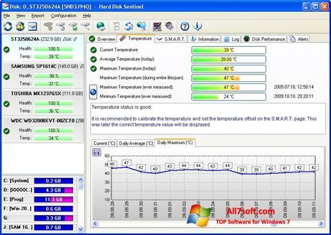 Screenshot HDD Temperature Windows 7